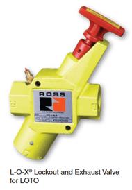 Válvula de bloqueo eléctrico y alivio para LOTO (lock out/tag out)