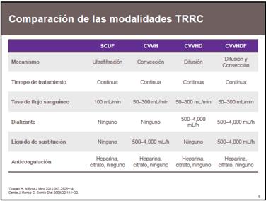 comparacion de modalidades TRRC